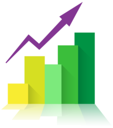 CFS_Growth